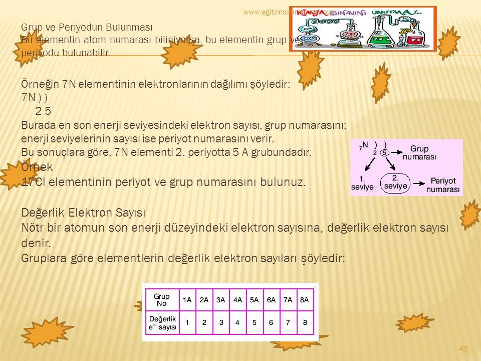 www.egitimcininadresi.com Grup ve Periyodun Bulunması Bir elementin atom numarası biliniyorsa, bu elementin grup ve periyodu bulunabilir.