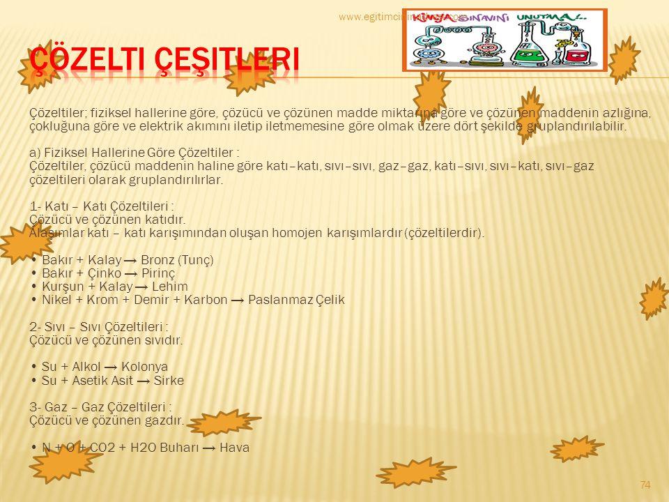 www.egitimcininadresi.com Çözelti Çeşitleri.