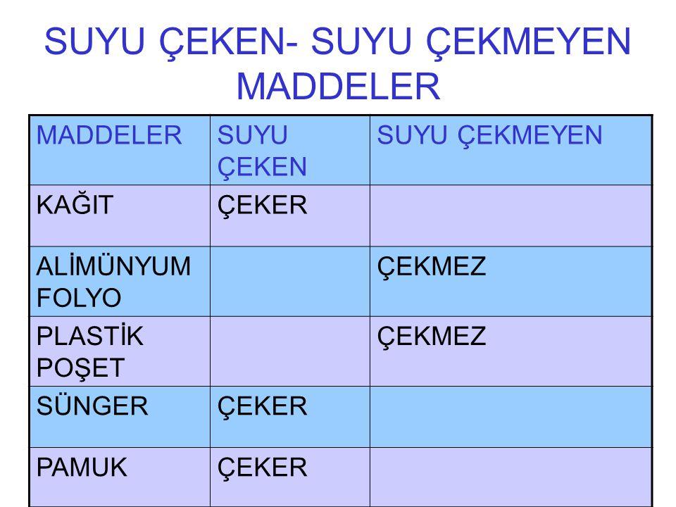 SUYU ÇEKEN- SUYU ÇEKMEYEN MADDELER