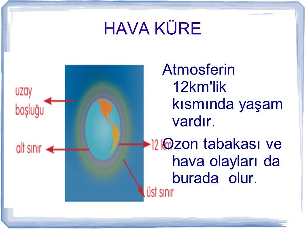HAVA KÜRE Atmosferin 12km lik kısmında yaşam vardır.