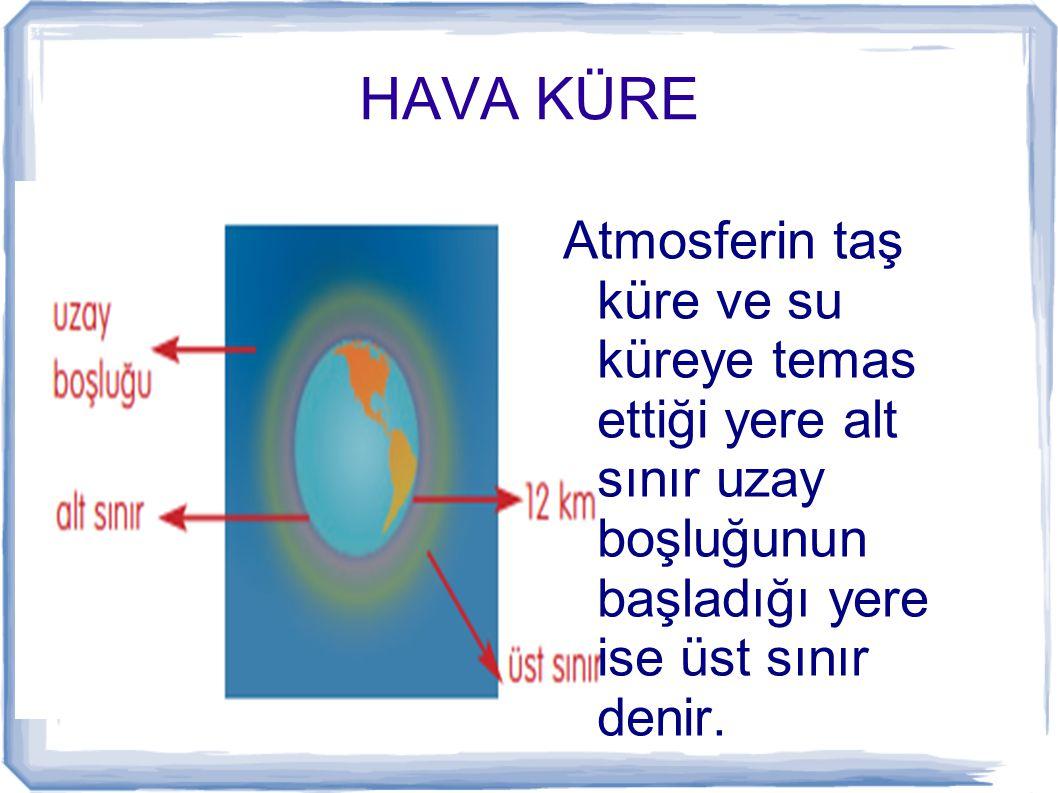 HAVA KÜRE Atmosferin taş küre ve su küreye temas ettiği yere alt sınır uzay boşluğunun başladığı yere ise üst sınır denir.
