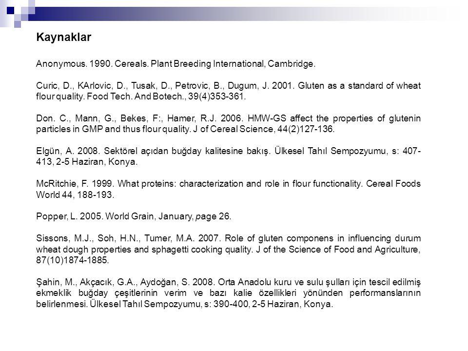 Kaynaklar Anonymous. 1990. Cereals. Plant Breeding International, Cambridge.