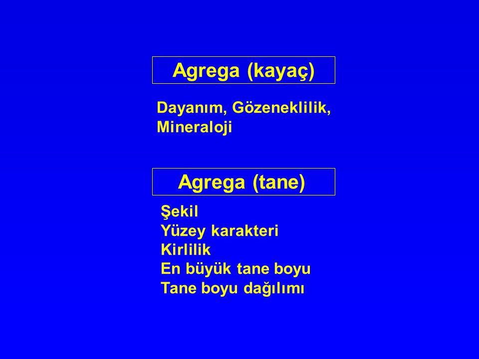 Agrega (kayaç) Agrega (tane)