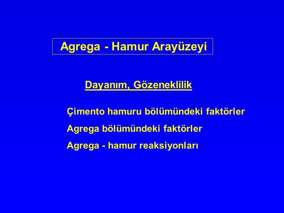 Agrega - Hamur Arayüzeyi