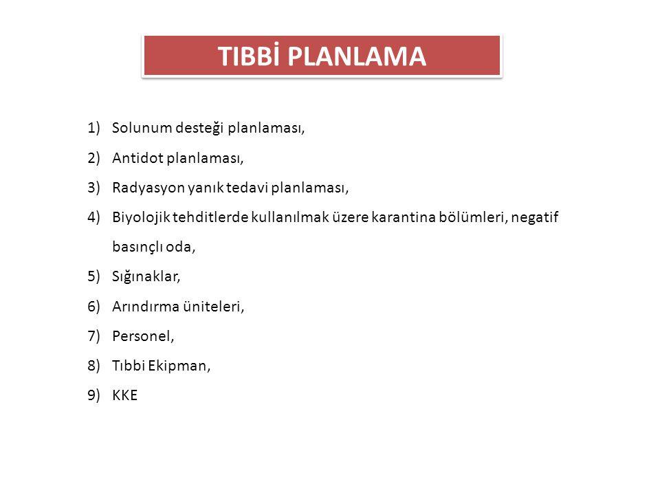 TIBBİ PLANLAMA Solunum desteği planlaması, Antidot planlaması,