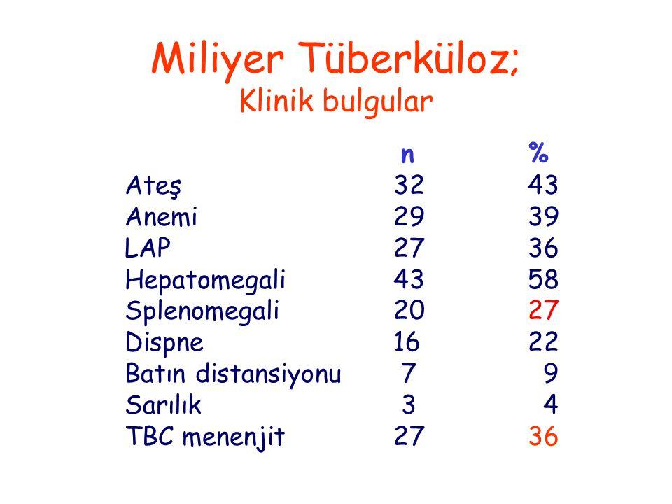 Miliyer Tüberküloz; Klinik bulgular