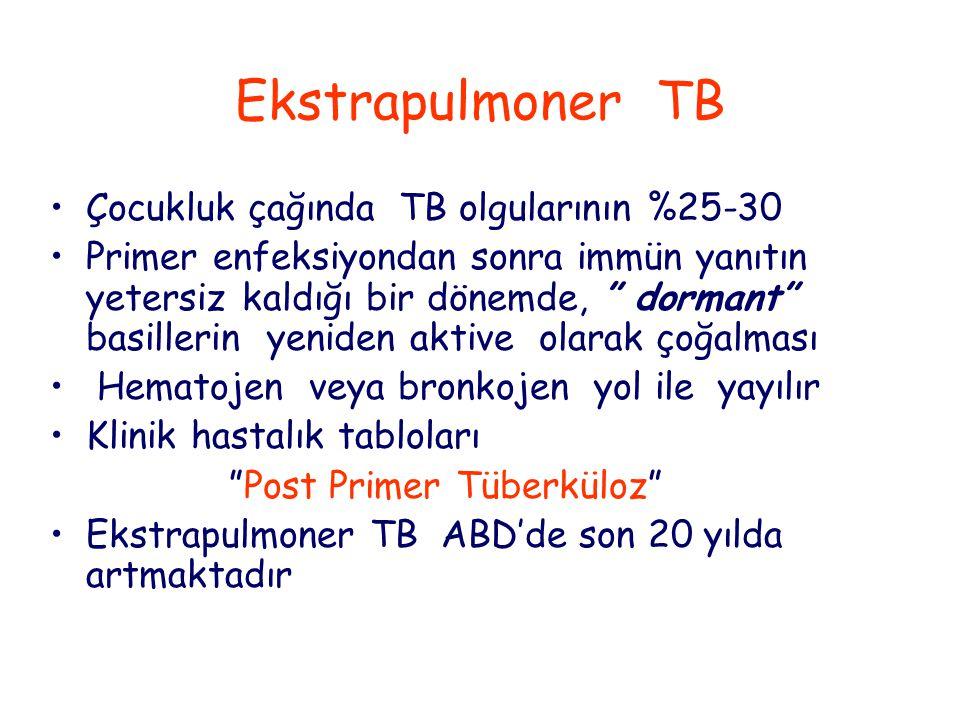 Ekstrapulmoner TB Çocukluk çağında TB olgularının %25-30