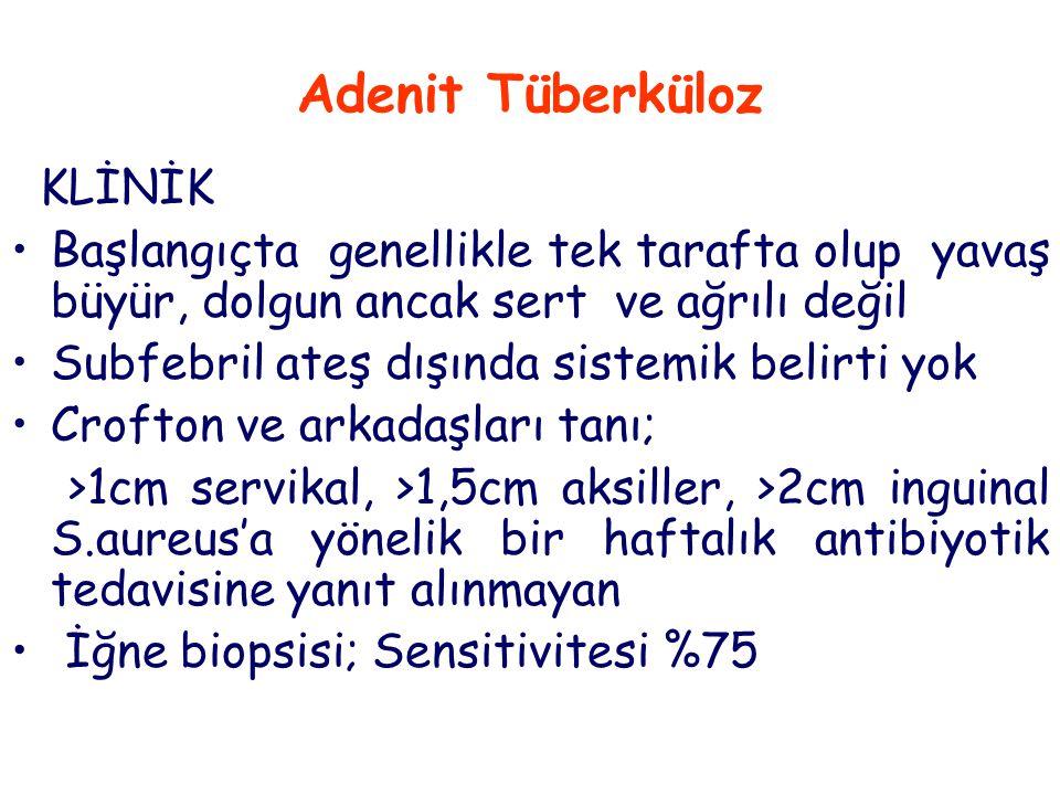 Adenit Tüberküloz KLİNİK