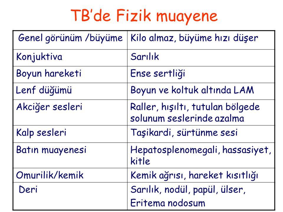 TB'de Fizik muayene Genel görünüm /büyüme