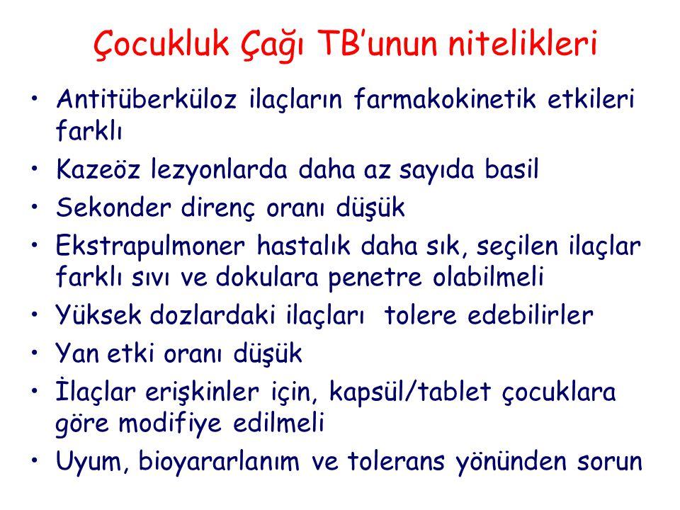 Çocukluk Çağı TB'unun nitelikleri