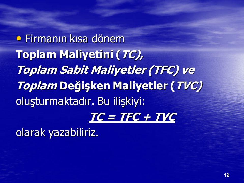 Firmanın kısa dönem Toplam Maliyetini (TC), Toplam Sabit Maliyetler (TFC) ve. Toplam Değişken Maliyetler (TVC)