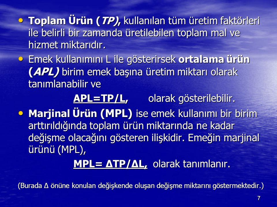 APL=TP/L, olarak gösterilebilir.