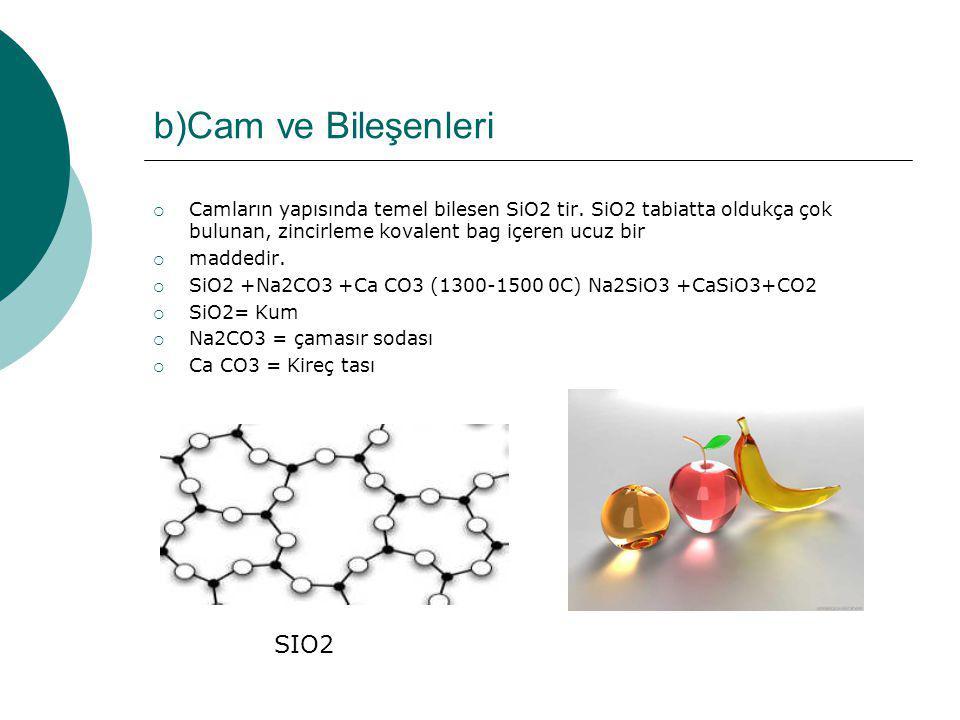 b)Cam ve Bileşenleri SIO2