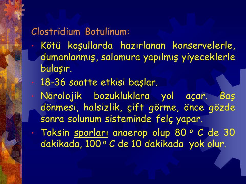 Clostridium Botulinum: