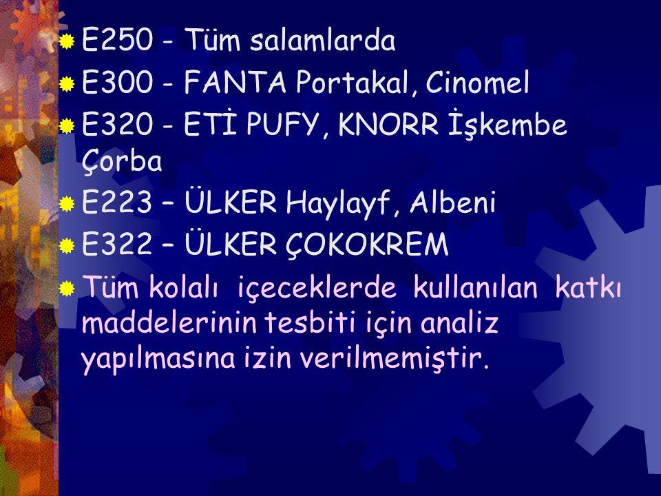 E250 - Tüm salamlarda E300 - FANTA Portakal, Cinomel. E320 - ETİ PUFY, KNORR İşkembe Çorba. E223 – ÜLKER Haylayf, Albeni.