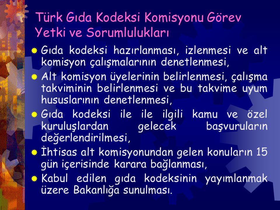 Türk Gıda Kodeksi Komisyonu Görev Yetki ve Sorumlulukları