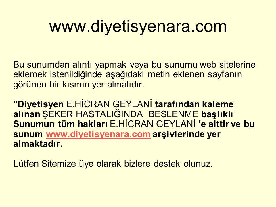 www.diyetisyenara.com