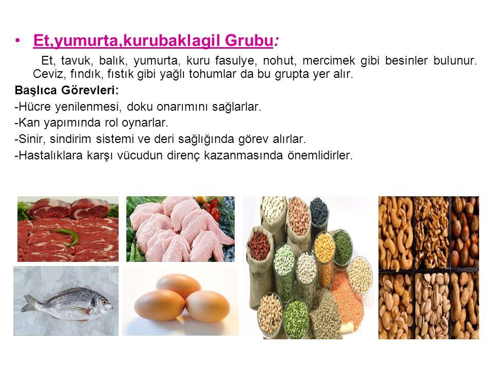 Et,yumurta,kurubaklagil Grubu: