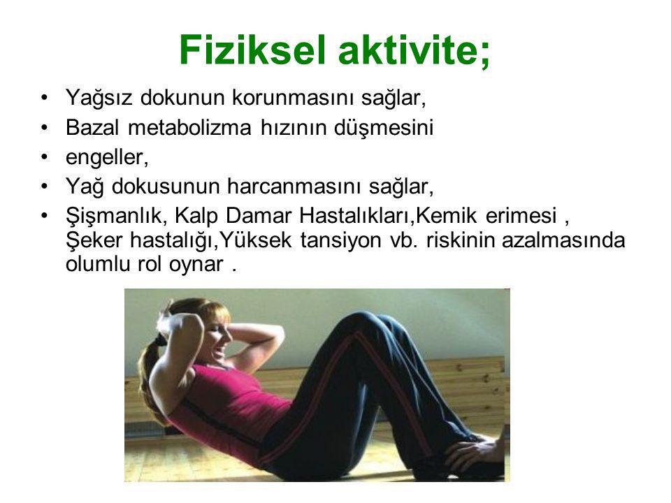 Fiziksel aktivite; Yağsız dokunun korunmasını sağlar,