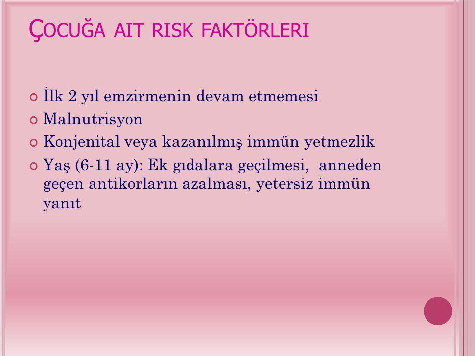 Çocuğa ait risk faktörleri