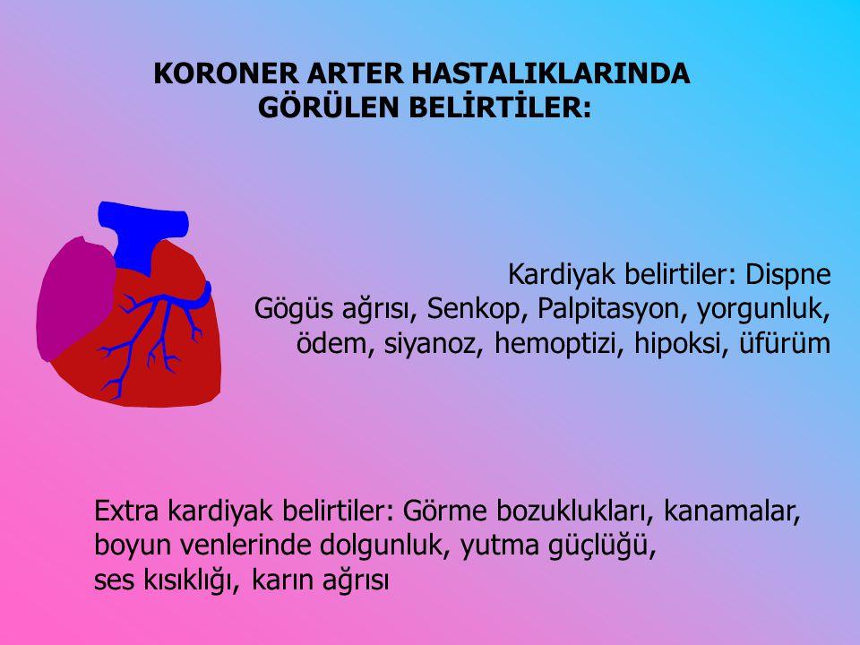 KORONER ARTER HASTALIKLARINDA
