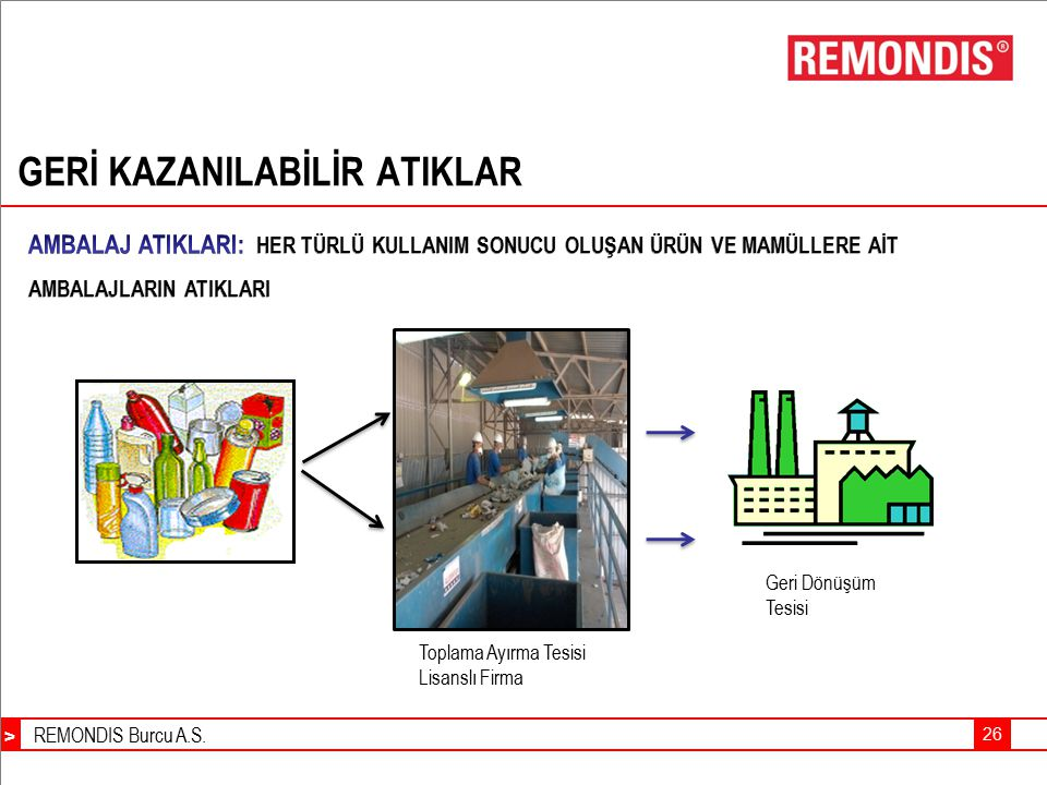 GERİ KAZANILABİLİR ATIKLAR