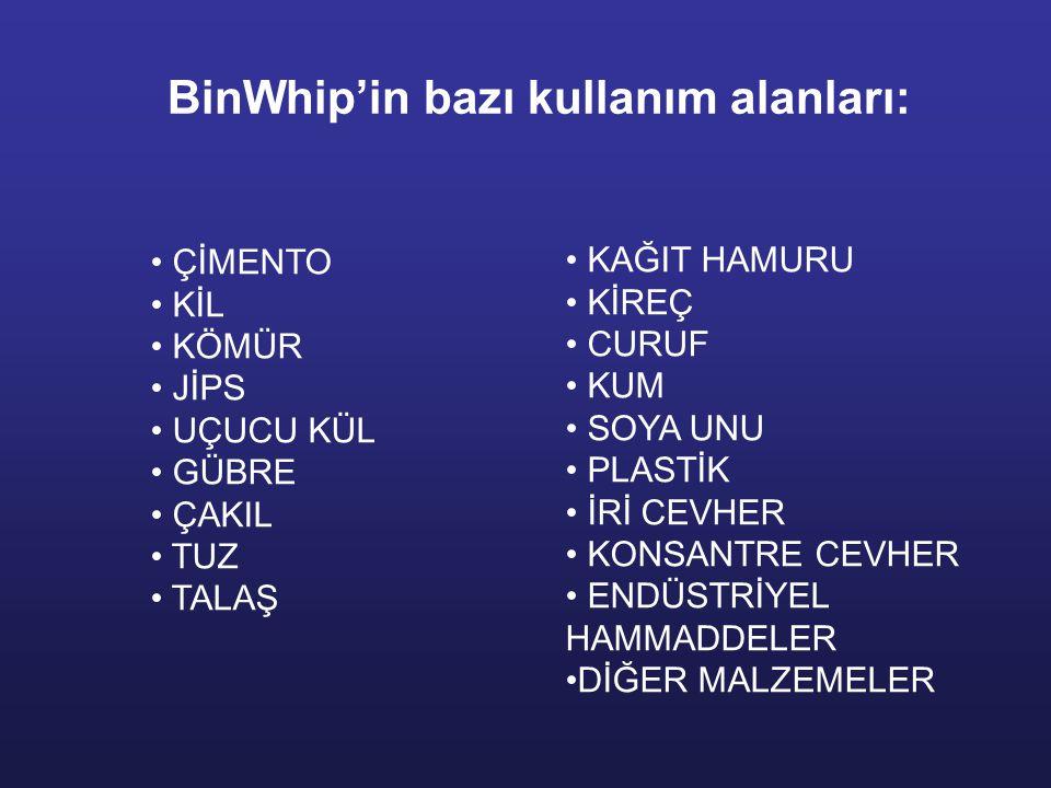 BinWhip'in bazı kullanım alanları: