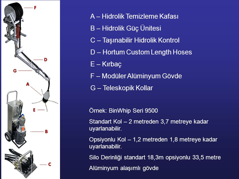 A – Hidrolik Temizleme Kafası B – Hidrolik Güç Ünitesi