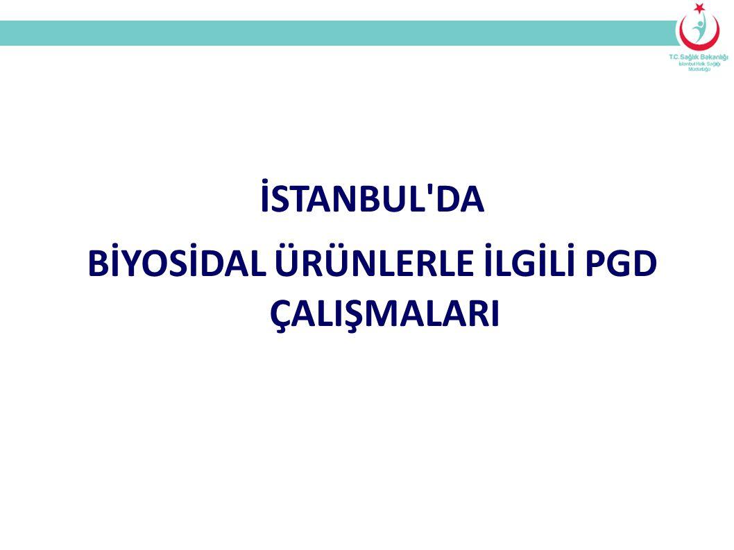 BİYOSİDAL ÜRÜNLERLE İLGİLİ PGD ÇALIŞMALARI