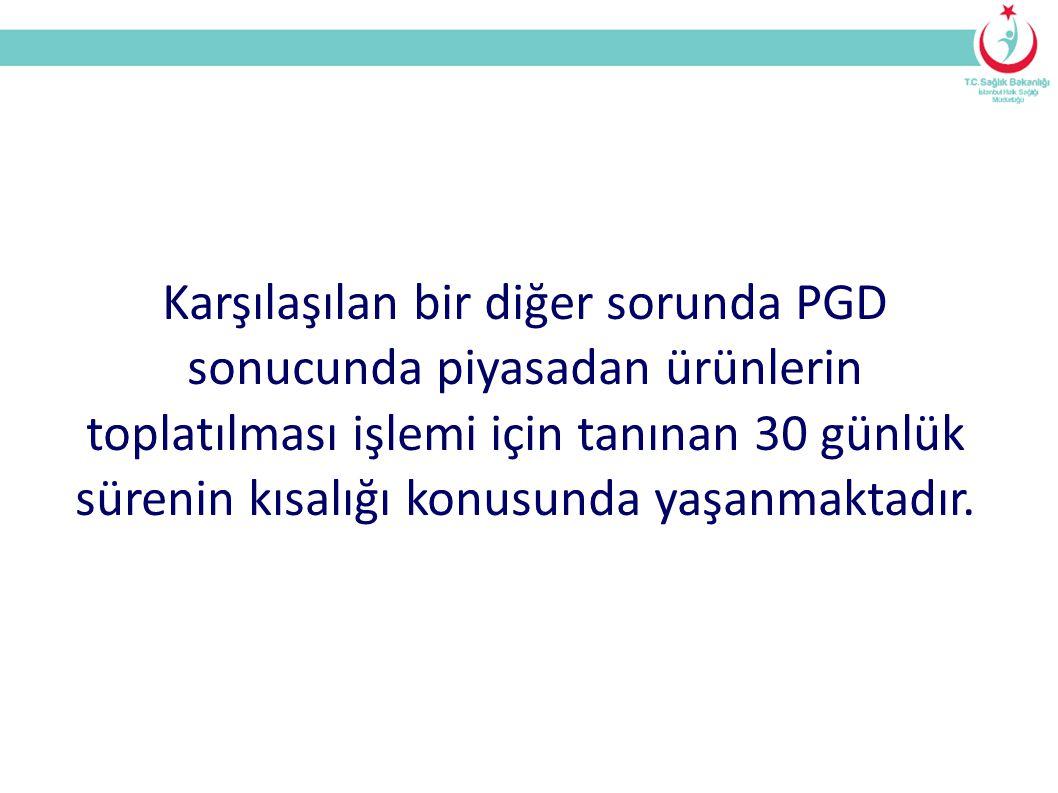 Karşılaşılan bir diğer sorunda PGD sonucunda piyasadan ürünlerin toplatılması işlemi için tanınan 30 günlük sürenin kısalığı konusunda yaşanmaktadır.