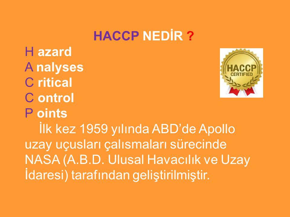 HACCP NEDİR H azard. A nalyses. C ritical. C ontrol. P oints.