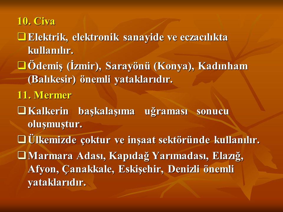10. Civa Elektrik, elektronik sanayide ve eczacılıkta kullanılır. Ödemiş (İzmir), Sarayönü (Konya), Kadınham (Balıkesir) önemli yataklarıdır.