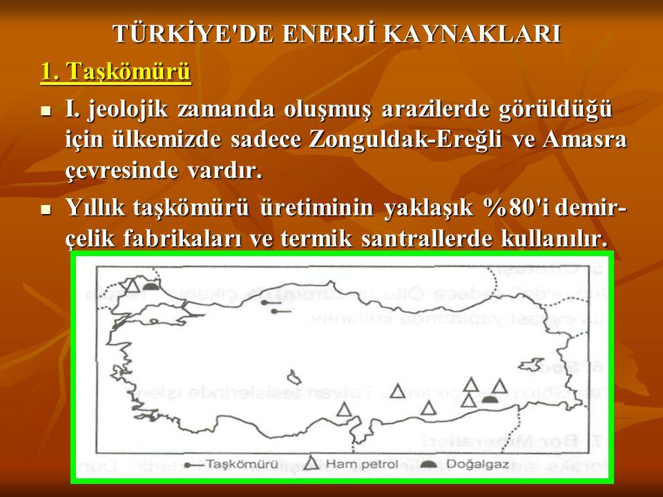 TÜRKİYE DE ENERJİ KAYNAKLARI