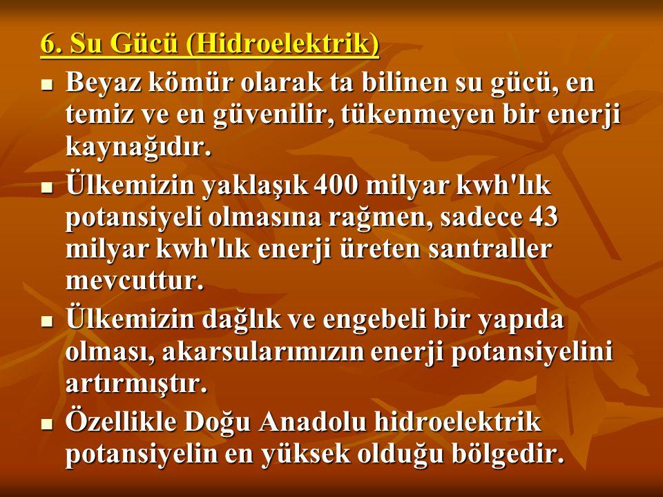 6. Su Gücü (Hidroelektrik)