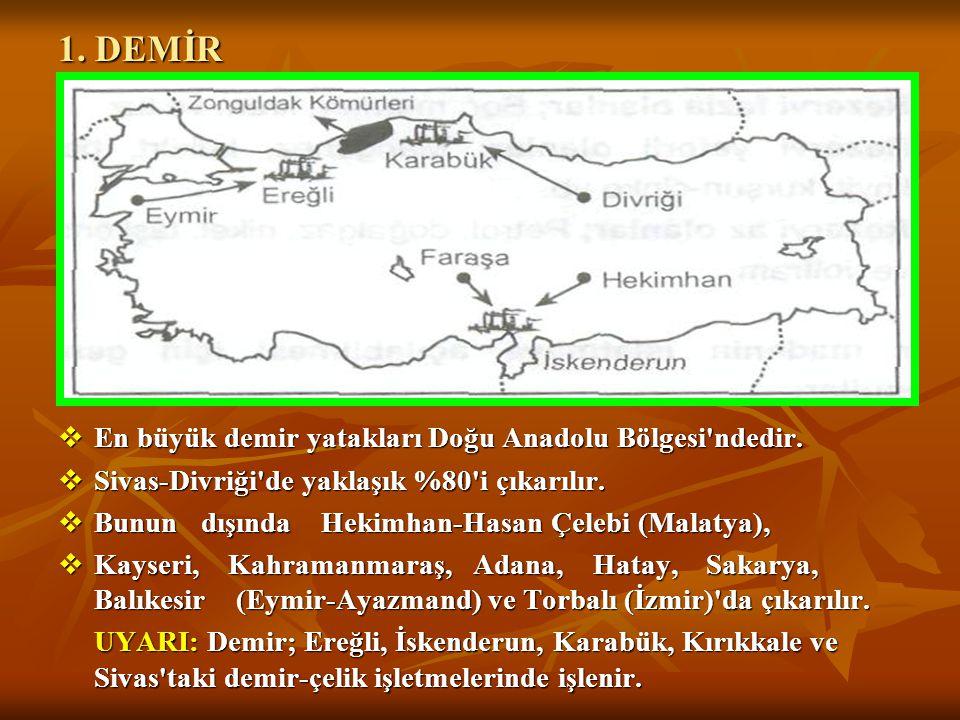 1. DEMİR En büyük demir yatakları Doğu Anadolu Bölgesi ndedir.