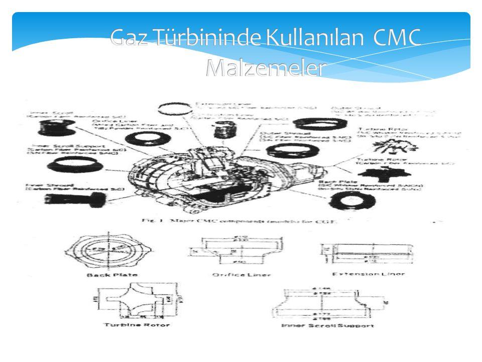 Gaz Türbininde Kullanılan CMC Malzemeler