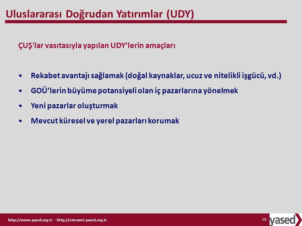 Uluslararası Doğrudan Yatırımlar (UDY)