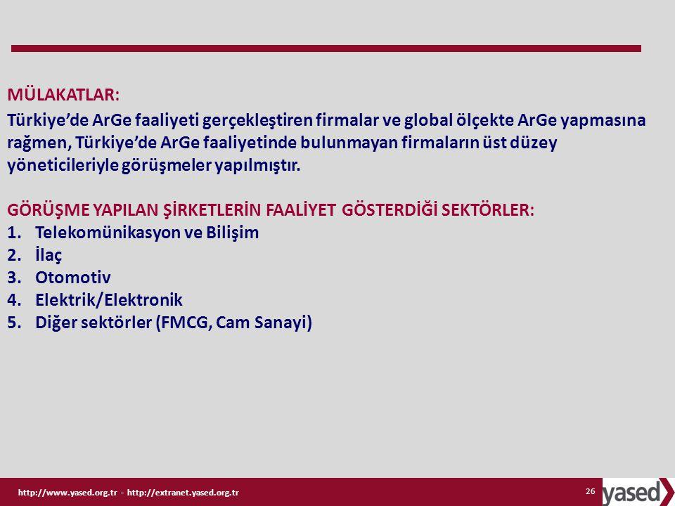 rağmen, Türkiye'de ArGe faaliyetinde bulunmayan firmaların üst düzey