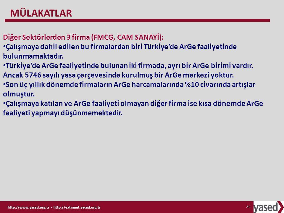 MÜLAKATLAR Diğer Sektörlerden 3 firma (FMCG, CAM SANAYİ):