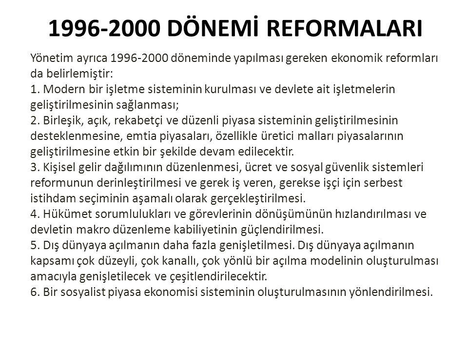 1996-2000 DÖNEMİ REFORMALARI