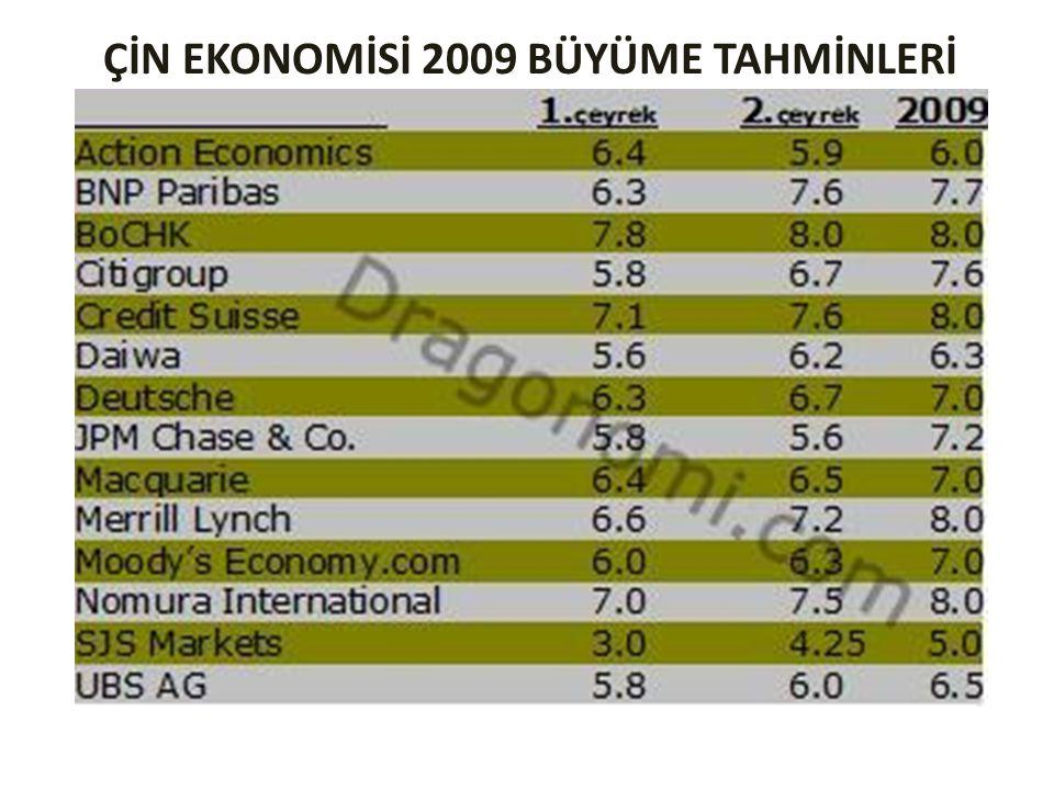 ÇİN EKONOMİSİ 2009 BÜYÜME TAHMİNLERİ