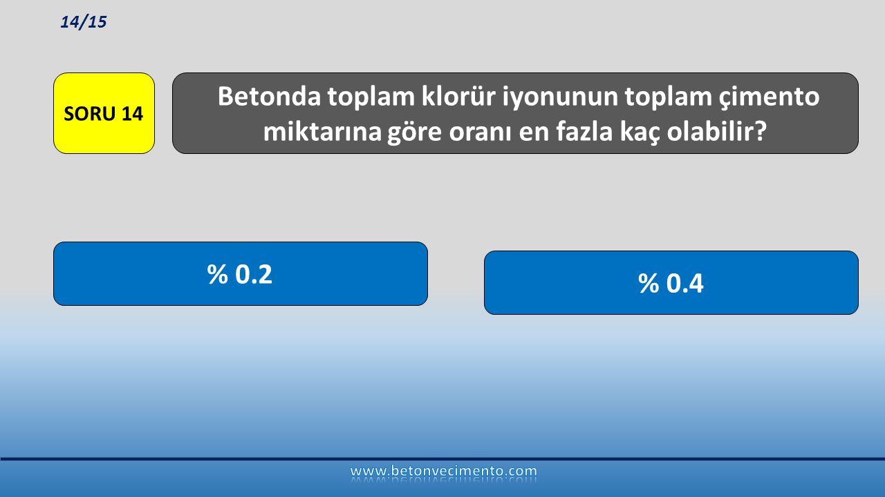 14/15 SORU 14. Betonda toplam klorür iyonunun toplam çimento miktarına göre oranı en fazla kaç olabilir
