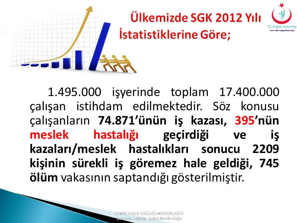 Ülkemizde SGK 2012 Yılı İstatistiklerine Göre;