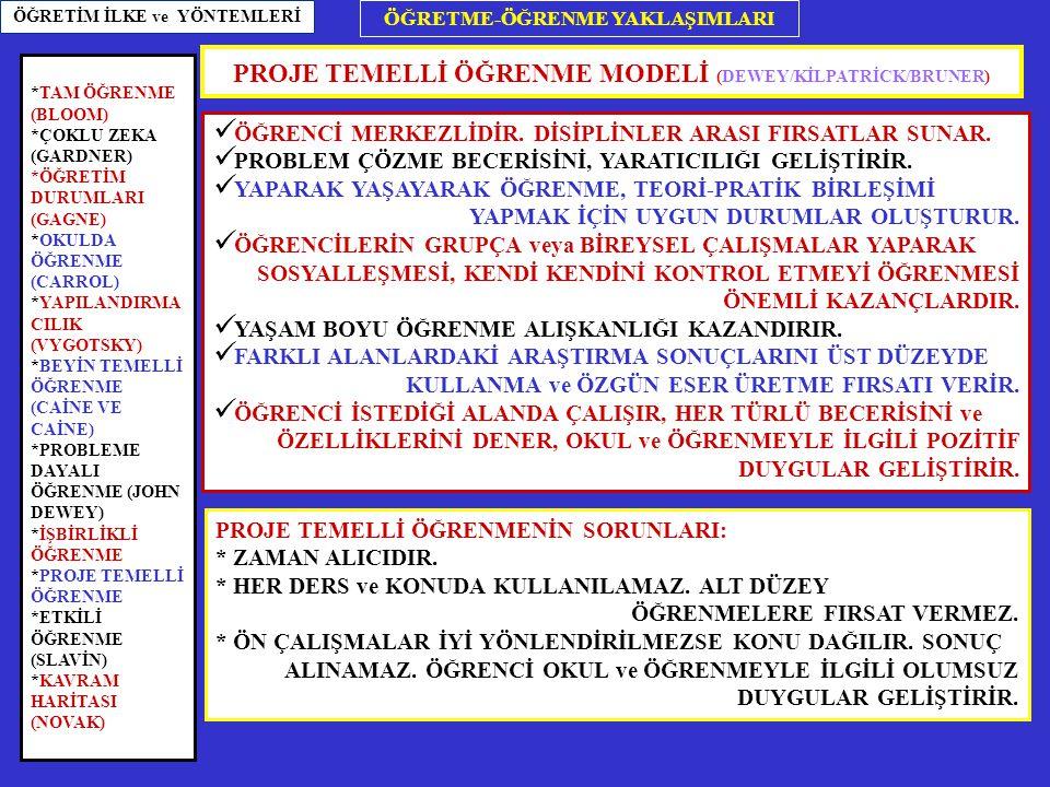 PROJE TEMELLİ ÖĞRENME MODELİ (DEWEY/KİLPATRİCK/BRUNER)