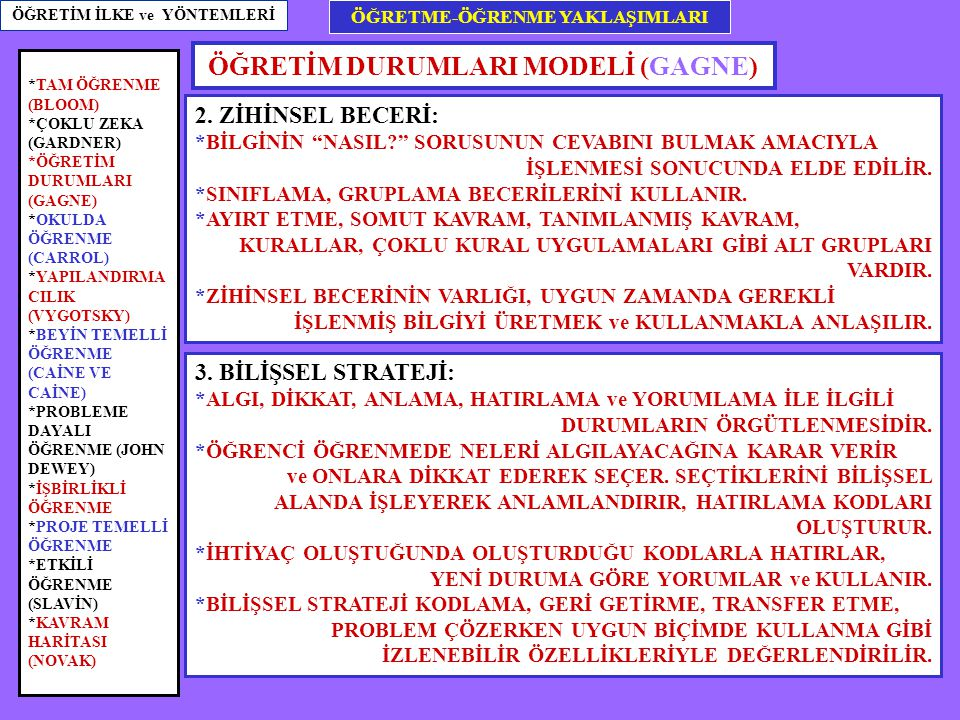 ÖĞRETİM DURUMLARI MODELİ (GAGNE)