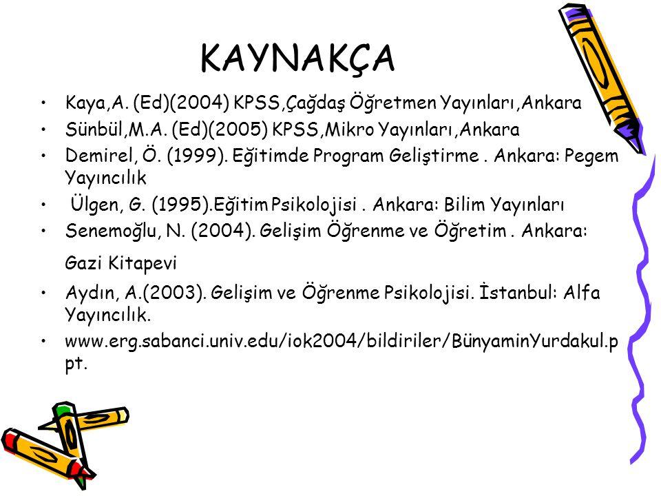 KAYNAKÇA Kaya,A. (Ed)(2004) KPSS,Çağdaş Öğretmen Yayınları,Ankara
