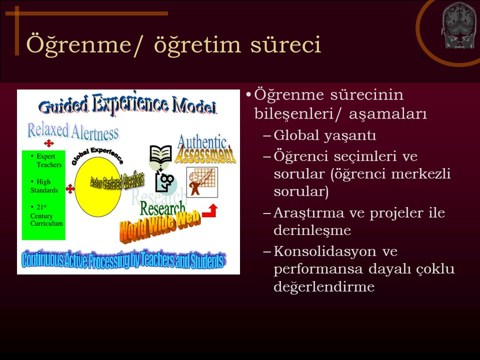 Öğrenme/ öğretim süreci