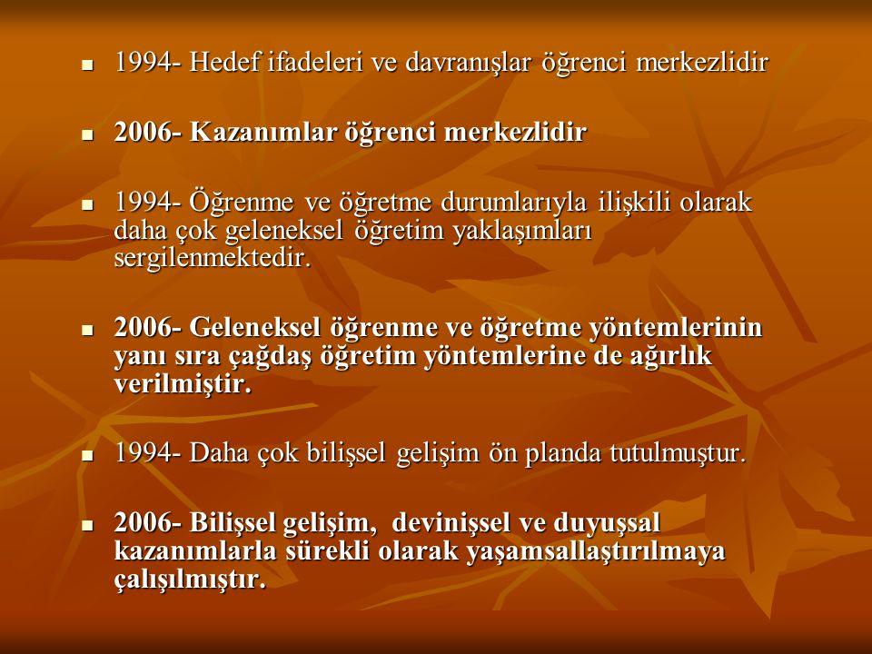 1994- Hedef ifadeleri ve davranışlar öğrenci merkezlidir