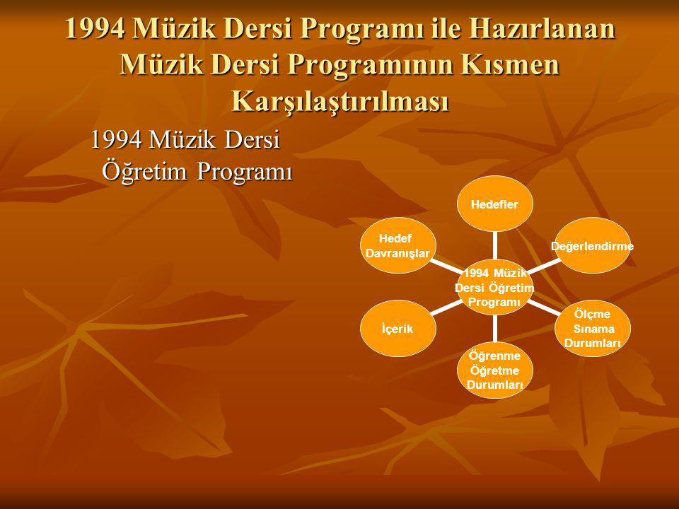 1994 Müzik Dersi Öğretim Programı