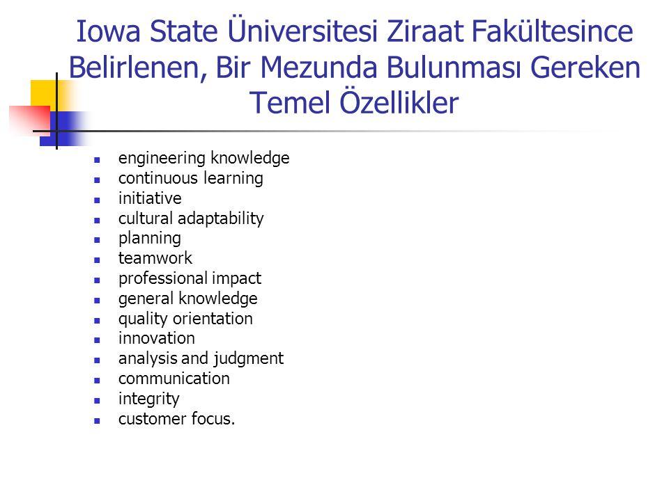Iowa State Üniversitesi Ziraat Fakültesince Belirlenen, Bir Mezunda Bulunması Gereken Temel Özellikler